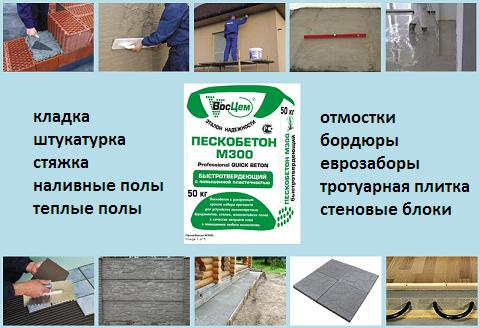 Пескобетон квик бетон применение